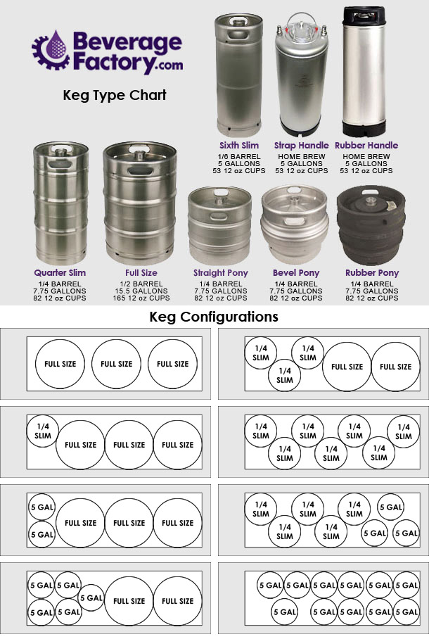 Kegco Xck 2472s Commercial Kegerator Three Keg Restaurant