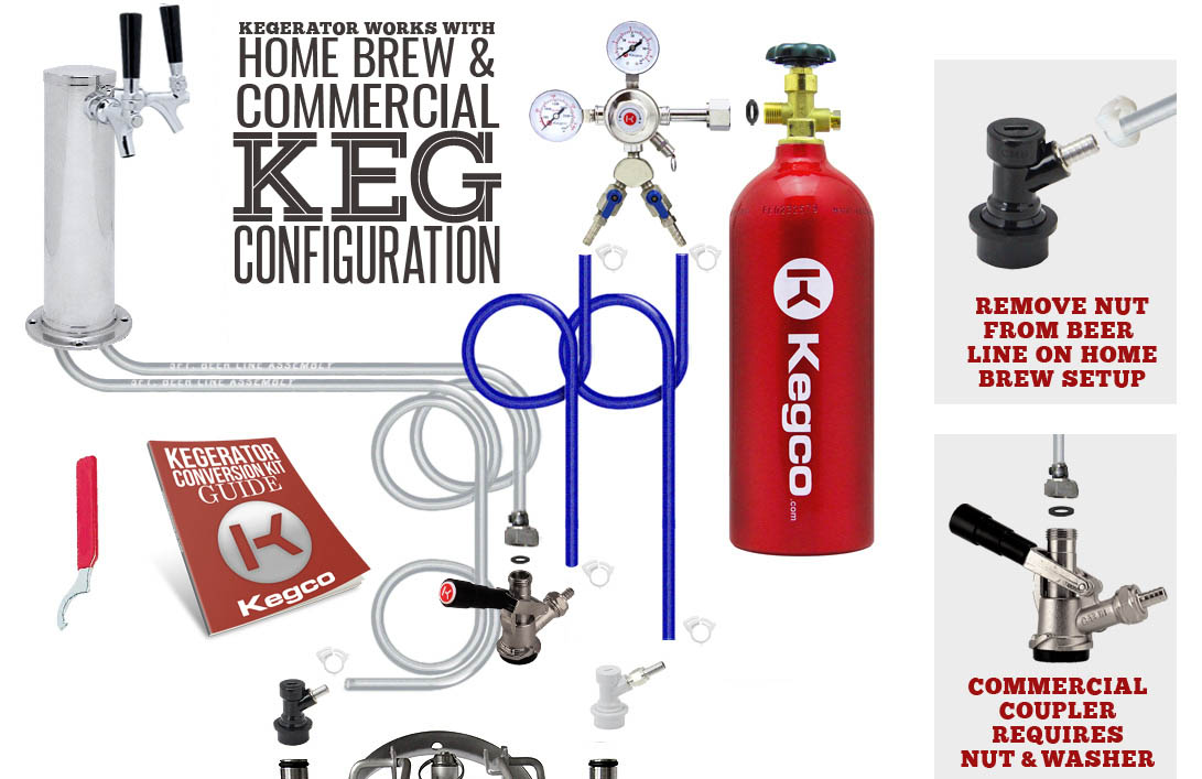 Works with Commercial and Home Brew Kegs.