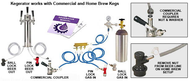 Works with Home Brew and Commercial Kegs.