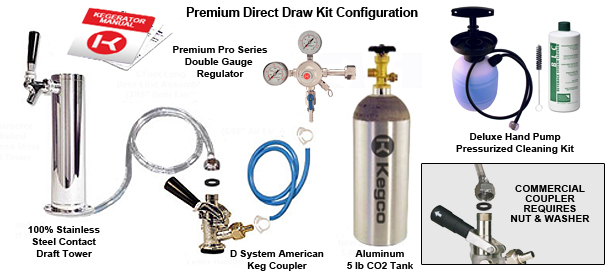 keg co2 tanks wiring diagrams