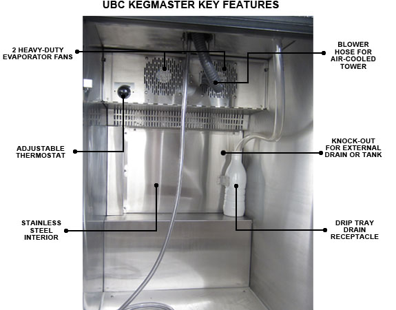 Photo of UBC Kegmaster.