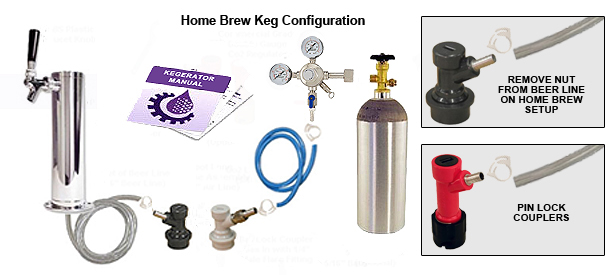 Home Brew Configuration.