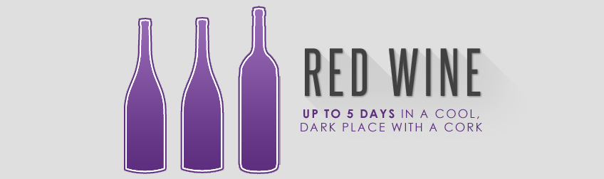 RED WINE - Up to 5 days in a cool, dark place with a cork