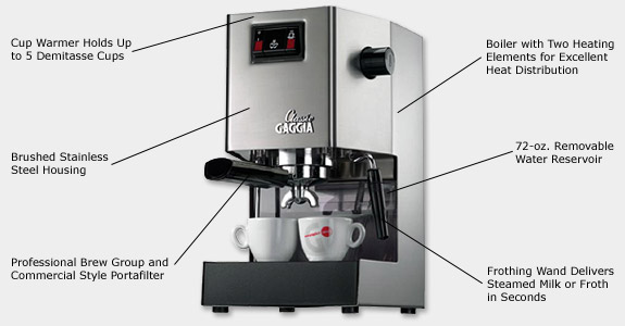 Photo of Gaggia Classic Semi-Automatic Espresso Machine