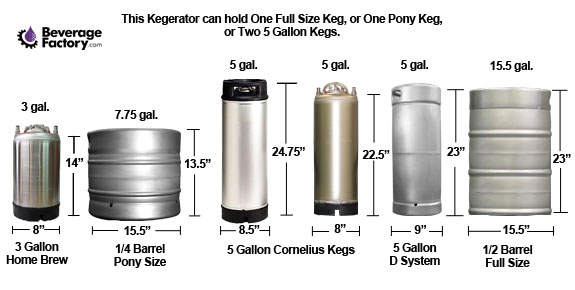 Keg Height - Home Brew Forums