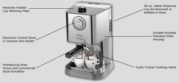 Photo of Gaggia Baby Class Semi-Automatic Espresso Machine