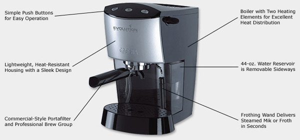 Photo of Gaggia Evolution Semi-Automatic Espresso Machine