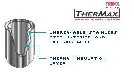 Thermos TherMax Maximum Insulation