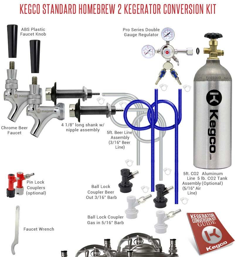 Kegco Standard Homebrew 2 Kegerator Conversion Kit ...