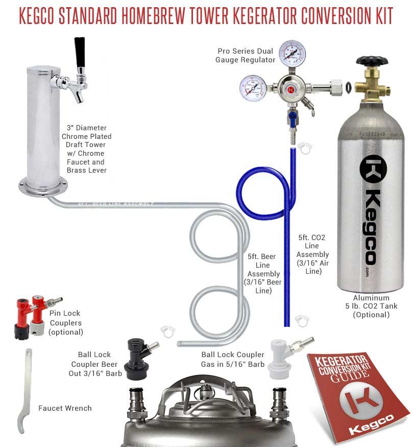 Kegco Standard Homebrew Draft Tower Kegerator Conversion Kit ...