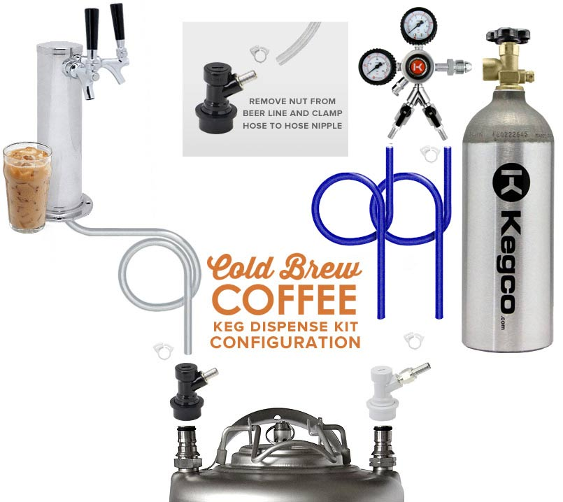 Kegco ICK19S-2 Dual Faucet Javarator | Iced Coffee Keg Dispenser ...