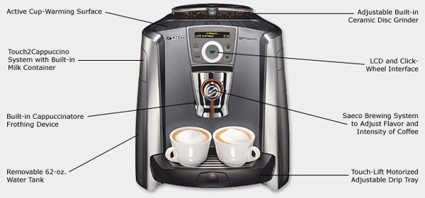 Photo of Saeco Primea Ring Super Automatic Espresso Machine