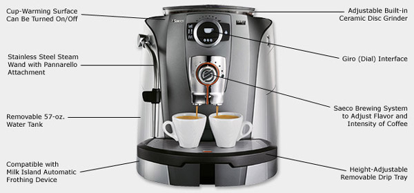 Photo of Saeco Talea Giro Super Automatic Espresso Machine