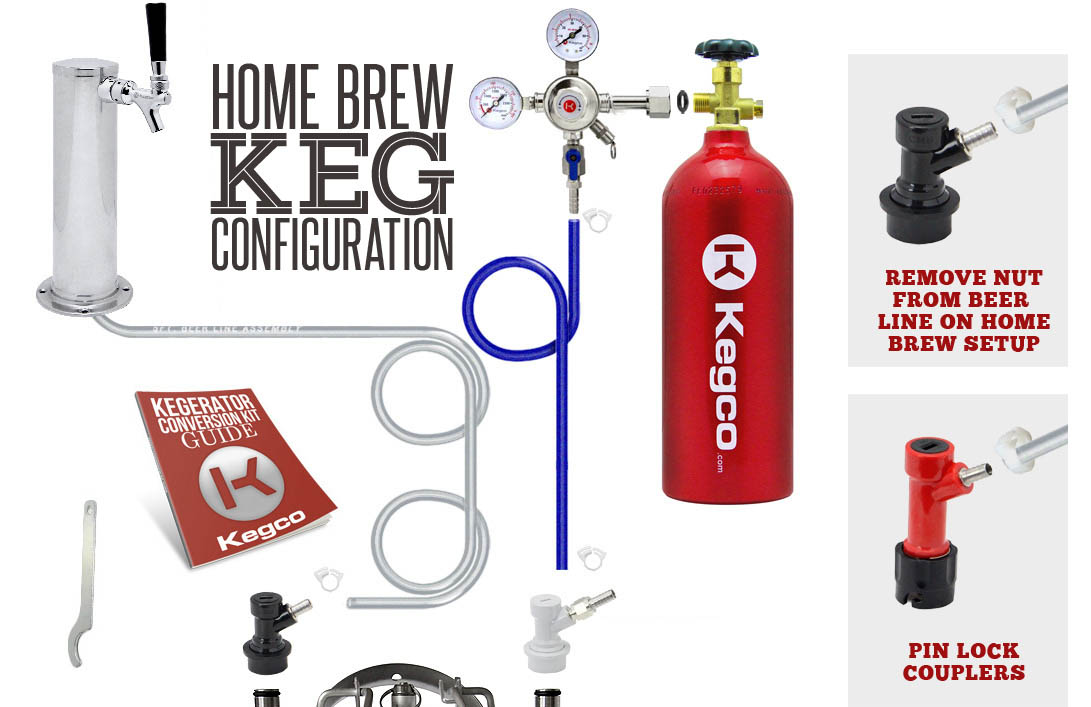 Home Brew Keg Configuration.