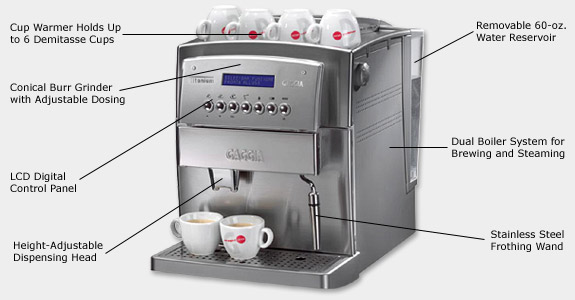 Photo of Gaggia Titanium Super Automatic Espresso Machine