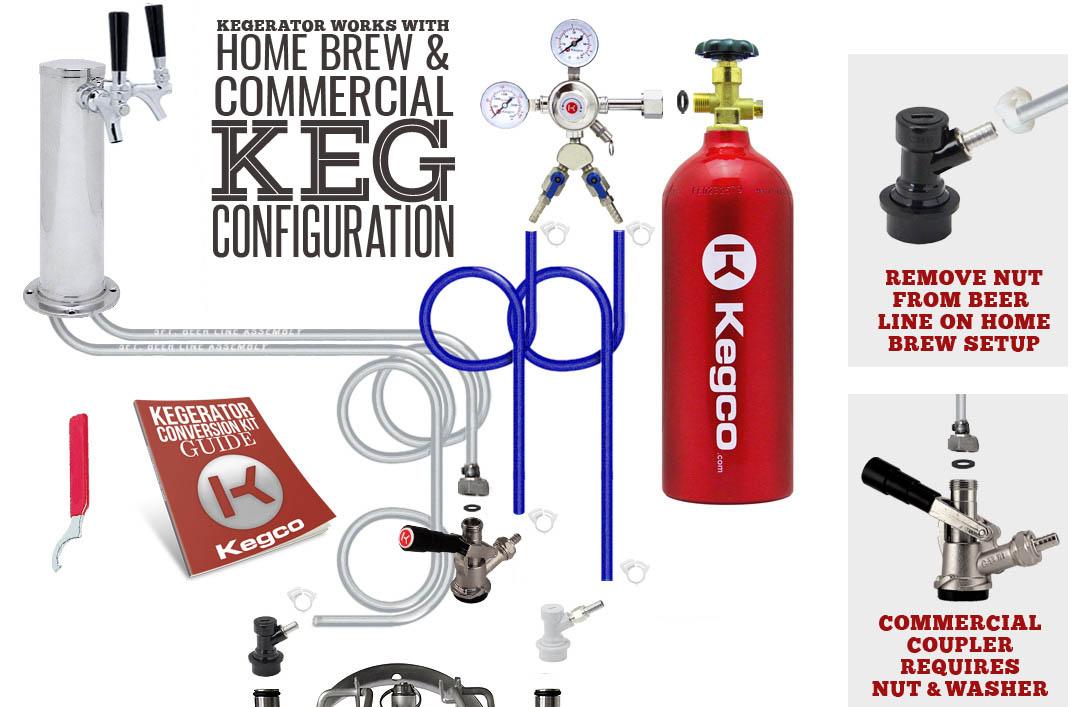 ubc kegmaster commercial dual faucet kegerator. Black Bedroom Furniture Sets. Home Design Ideas