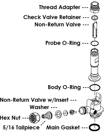 keg coupler diagram - g2 wiring diagram  institut-triskell-de-diamant.fr