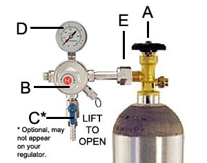 co2 tank frequently asked questions beveragefactory com rh beveragefactory com Gas Regulator Diagram Gas Regulator Diagram