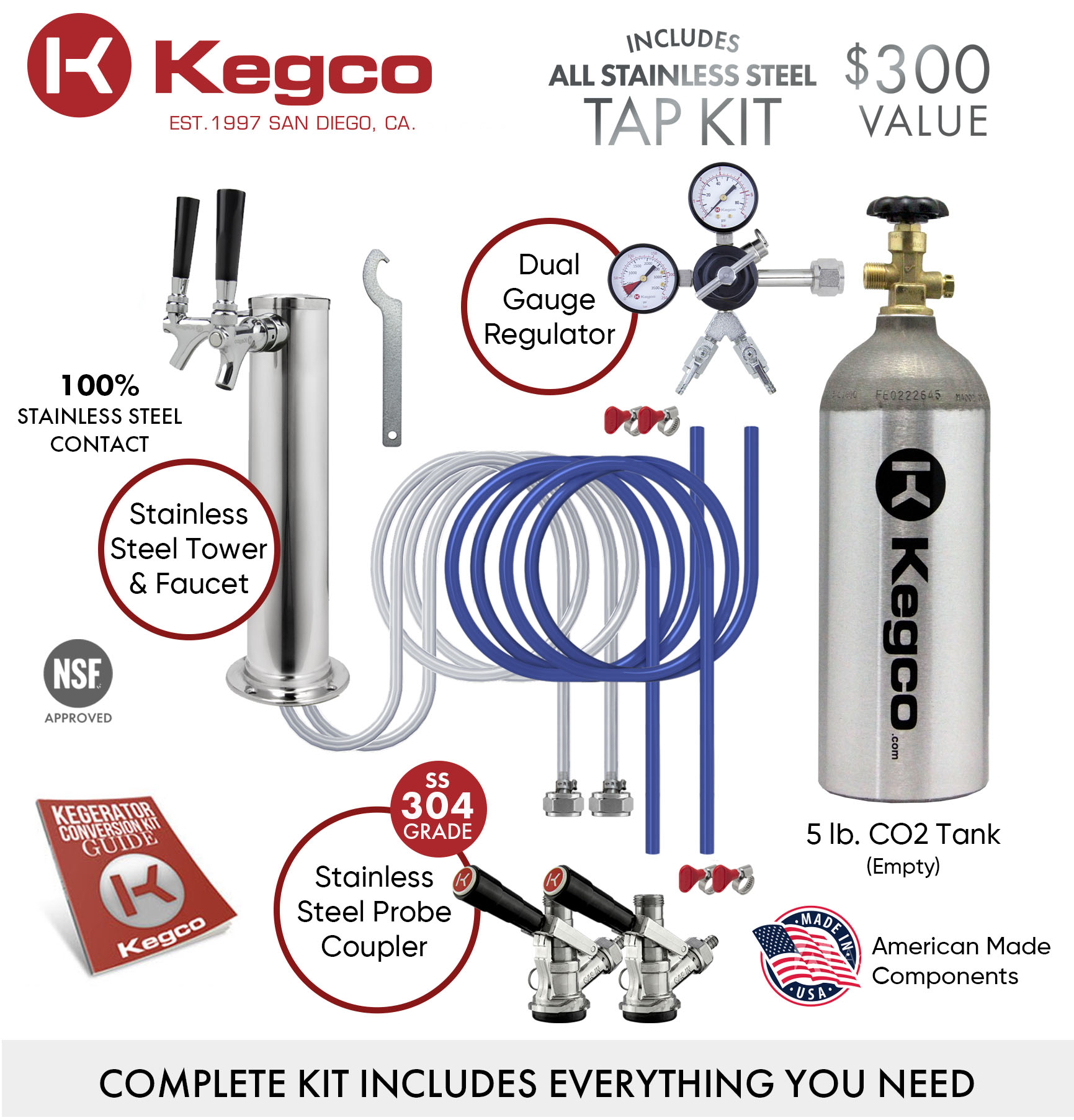Dual faucet keg configuration for kegerators