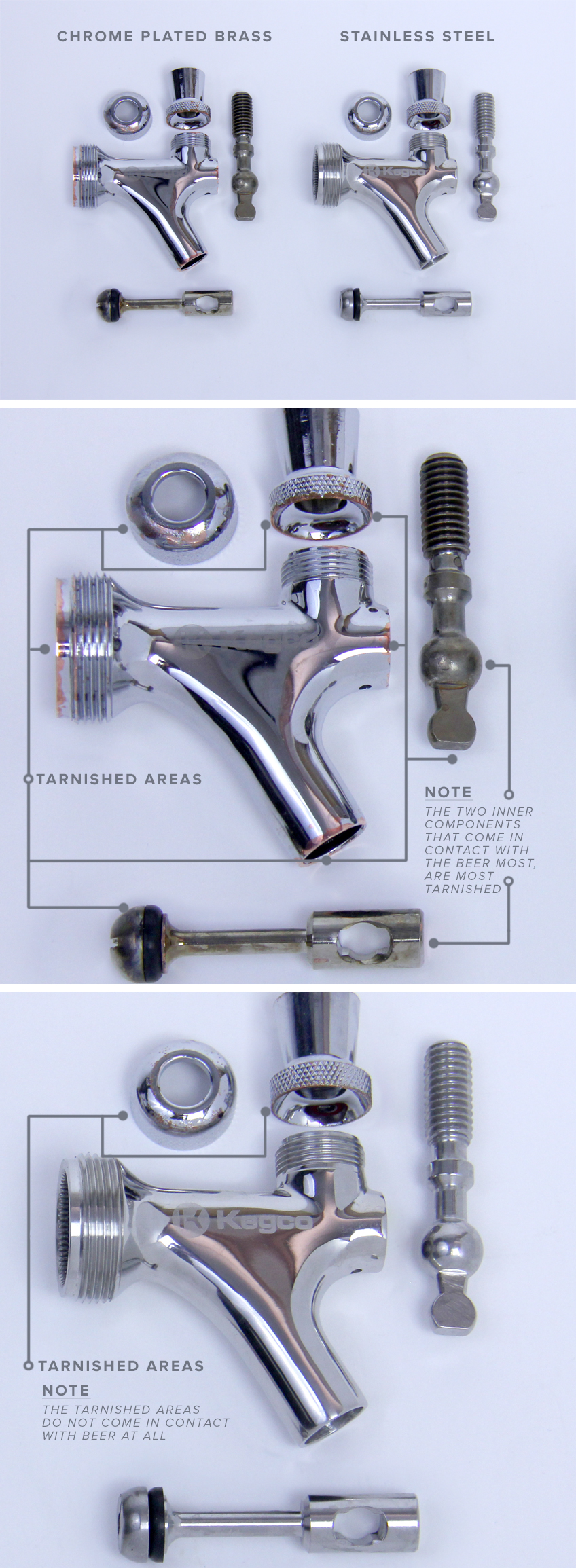 Beer Faucets | BeverageFactory.com