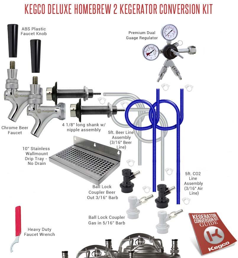 Two Tap Homebrew Kegerator Conversion Kit Door Mount Ball Lock Draft ...