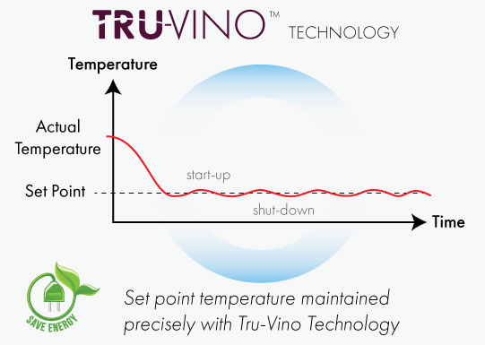 temperature with tru vino technology