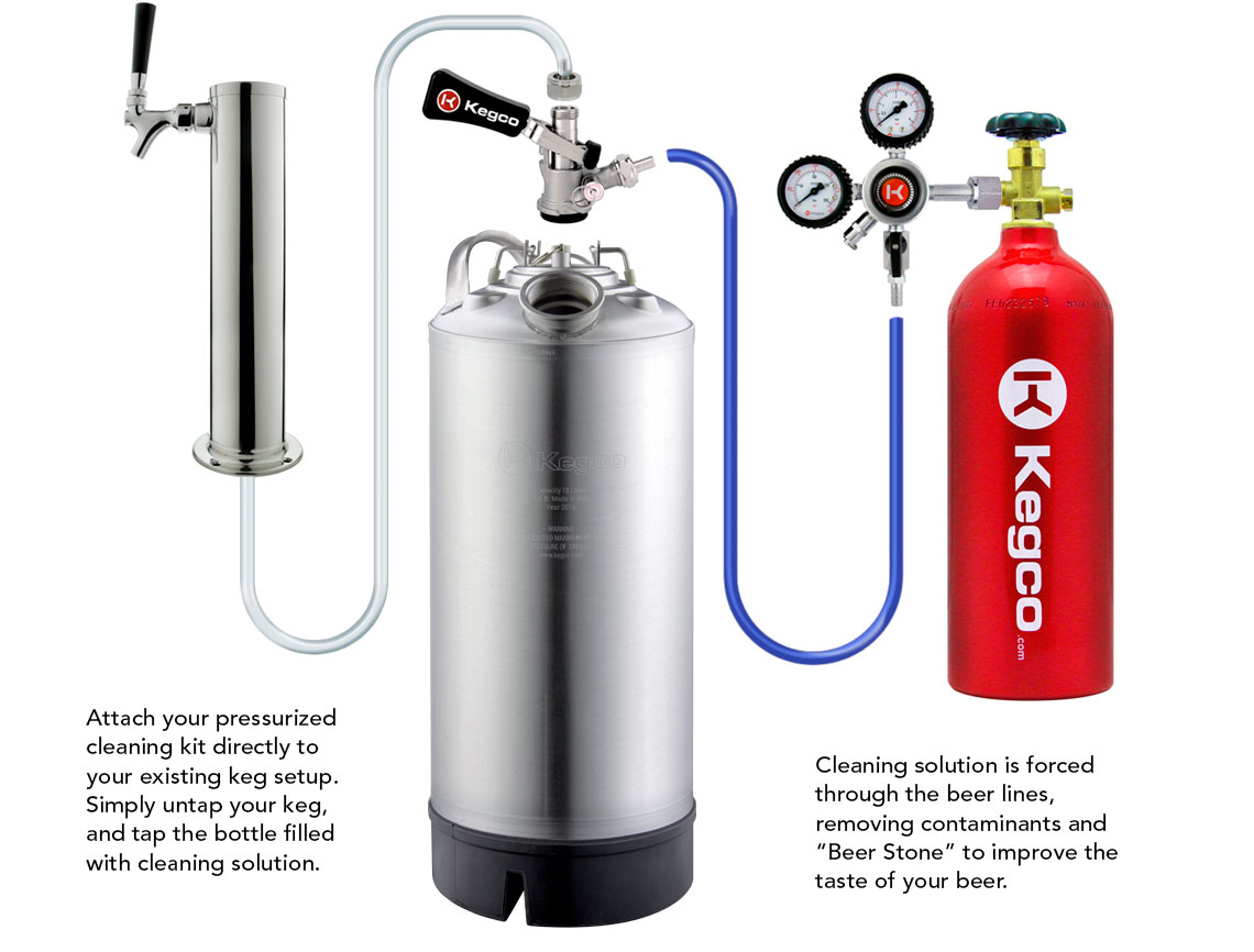 Kegco Draft Beer Keg Tap Stainless Steel Cleaning Can