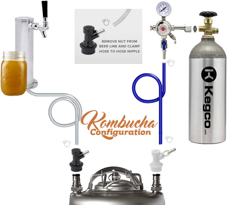 Single faucet keg configuration for kegerators
